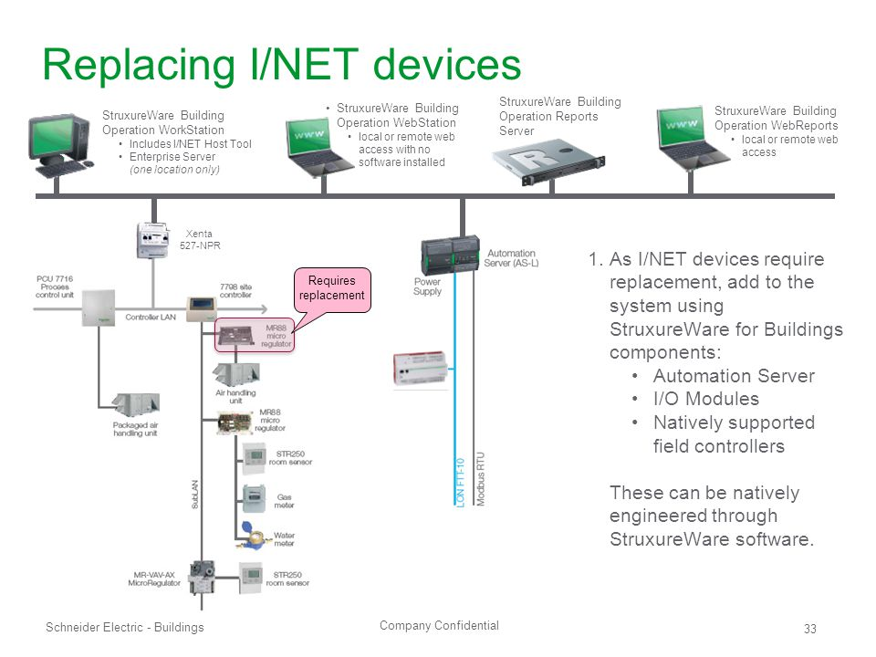 Replacing I/NET devices