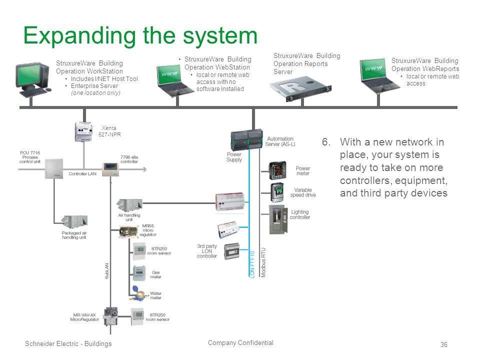 Expanding the system StruxureWare Building Operation Reports Server. StruxureWare Building Operation WebStation.