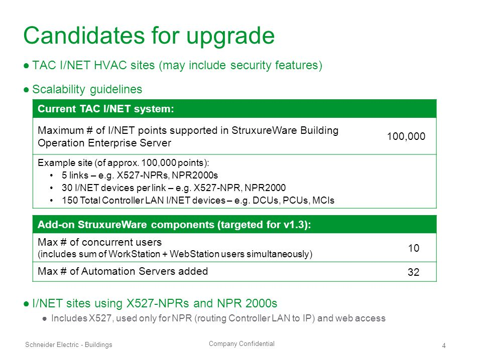 Candidates for upgrade