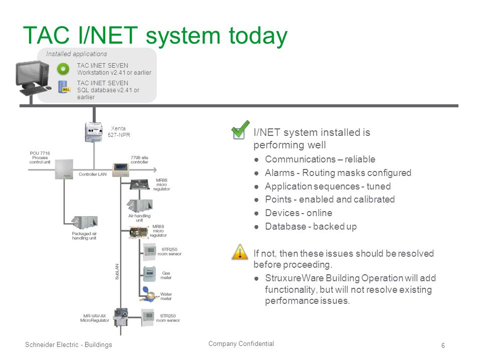 TAC I/NET system today I/NET system installed is performing well