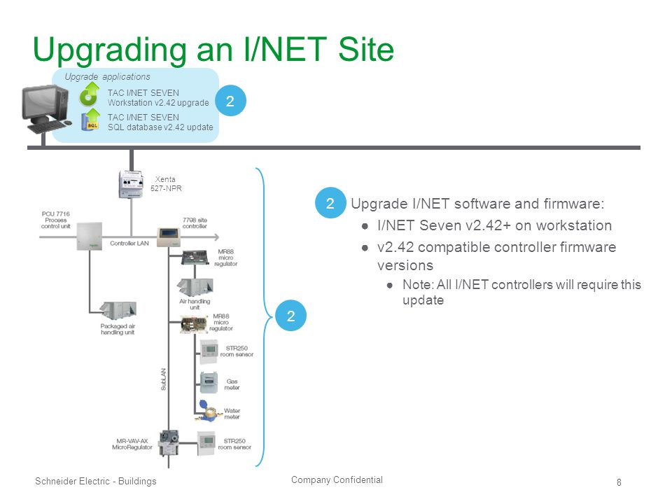 Upgrading an I/NET Site