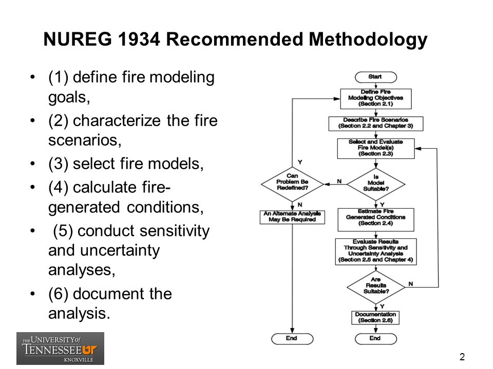 NUREG 1934 Recommended Methodology