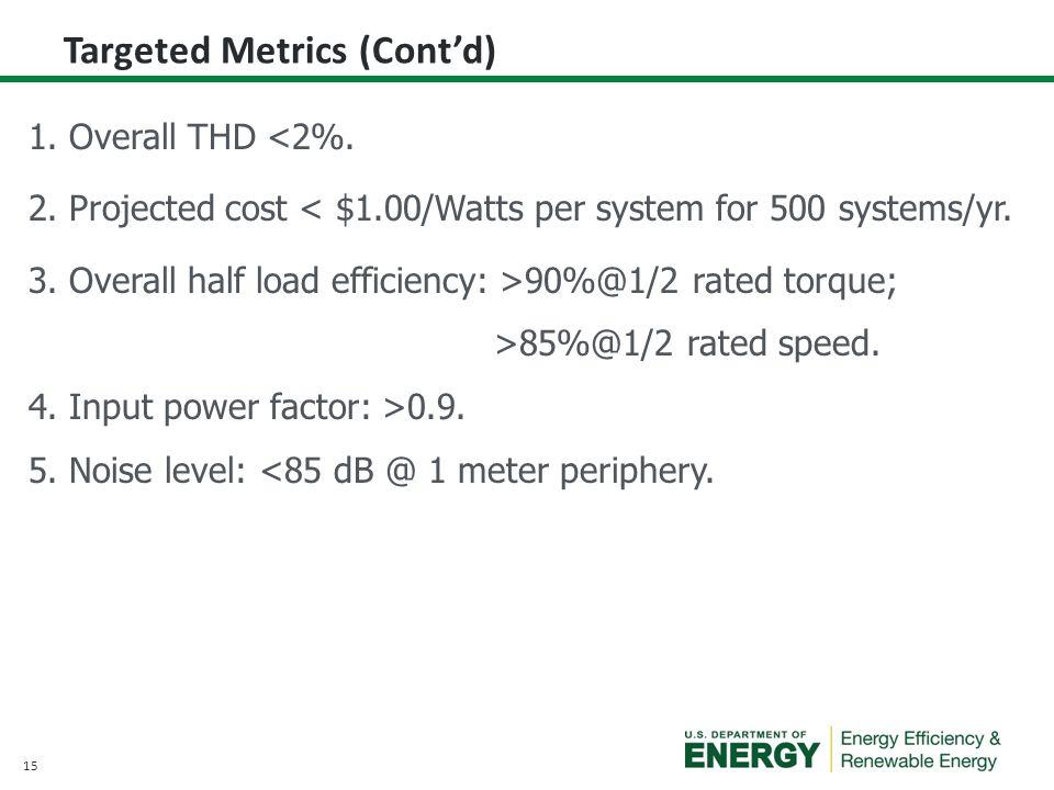 Targeted Metrics (Cont'd)