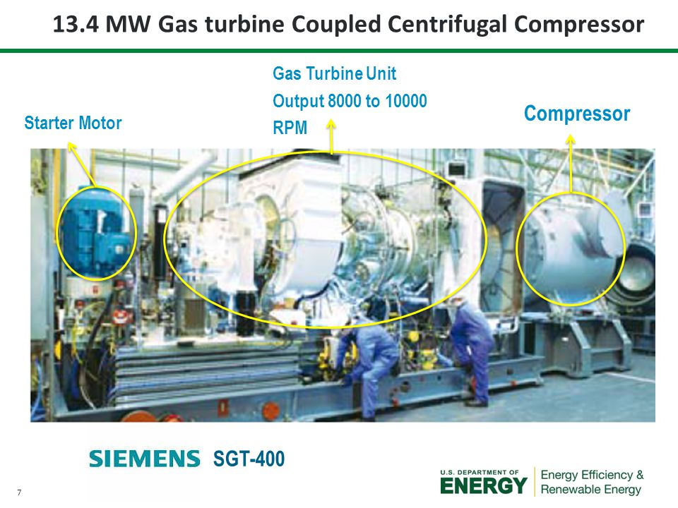 13.4 MW Gas turbine Coupled Centrifugal Compressor