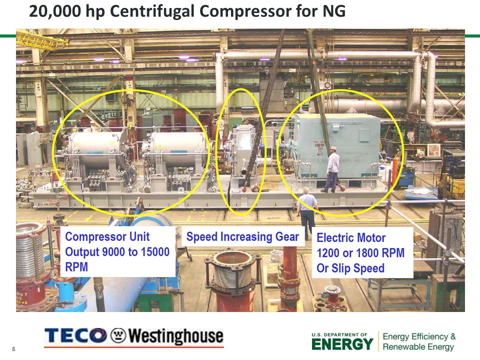 20,000 hp Centrifugal Compressor for NG