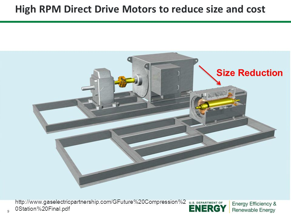High RPM Direct Drive Motors to reduce size and cost