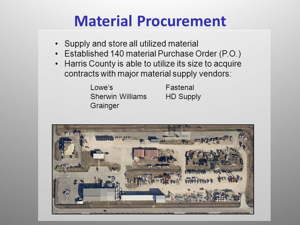 Material Procurement Supply and store all utilized material