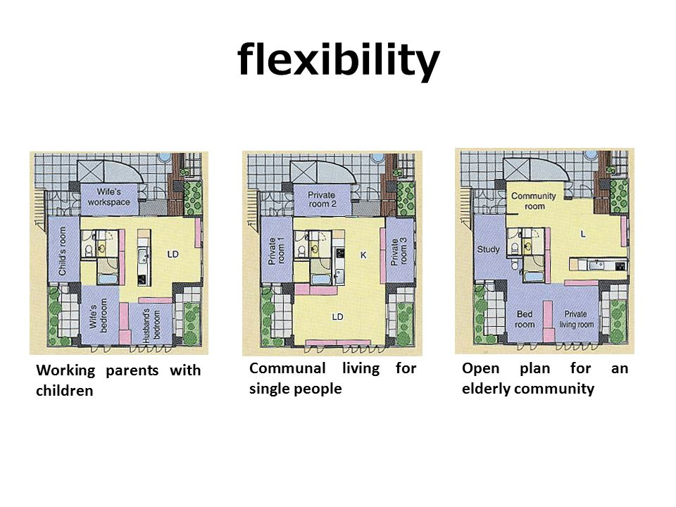 flexibility Working parents with children