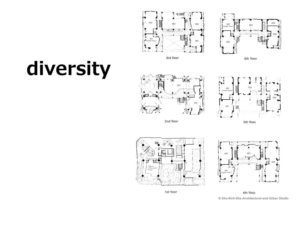 diversity אלה התוכניות של כלל הקומות