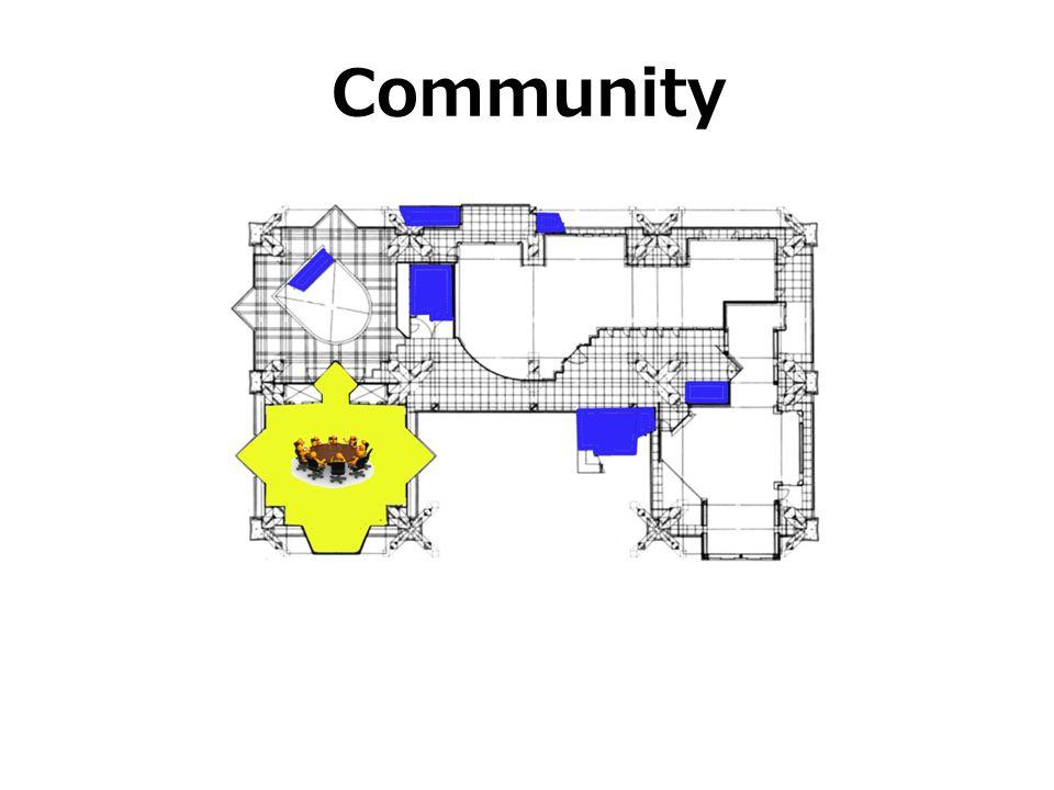 Community נחזור לתוכנית, גם פה הכחול מסמן את מערכת התנועה של הבניין