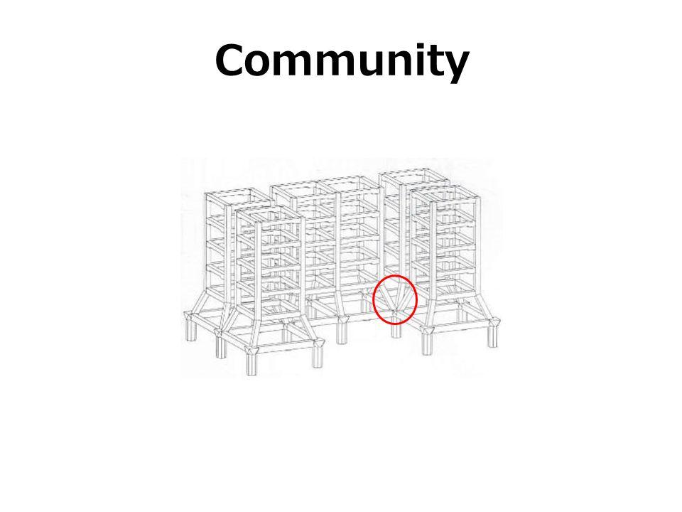 Community אפשר לראות את זה טוב באיזומטריה הזו של השלד.
