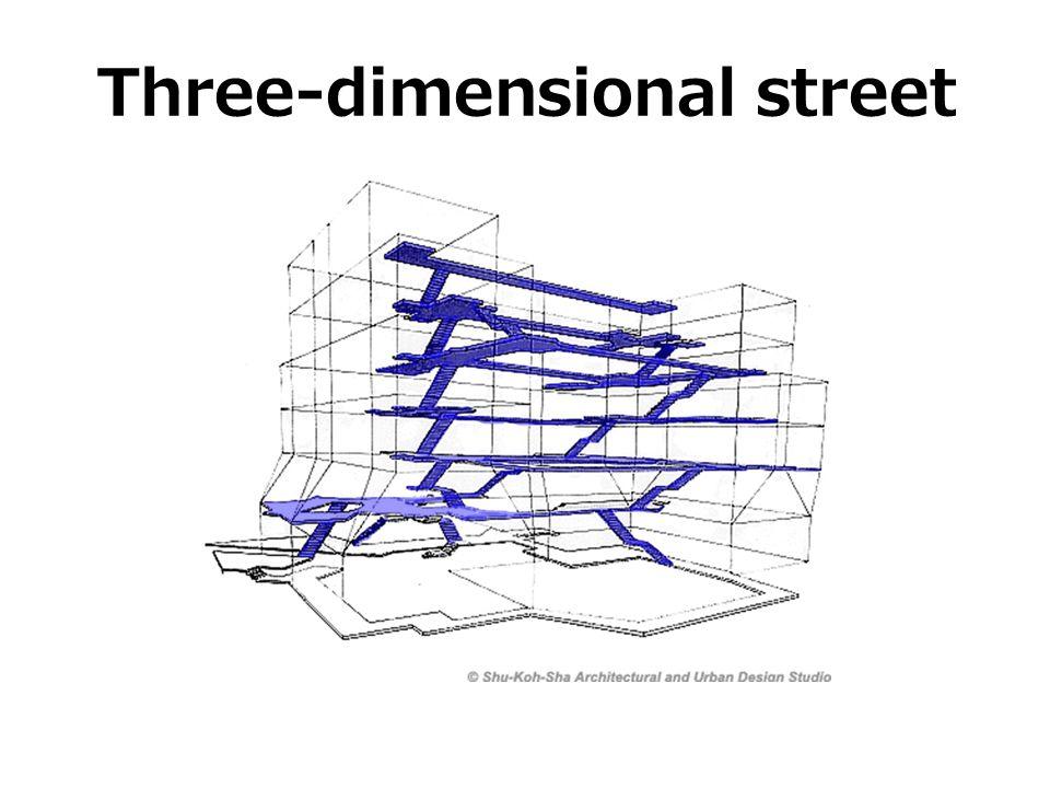 Three-dimensional street