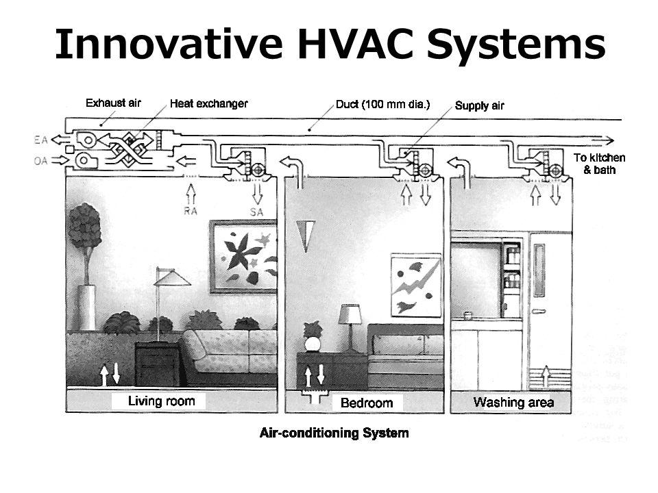 Next 21 an experimental multi family housing project osaka for Innovative hvac systems
