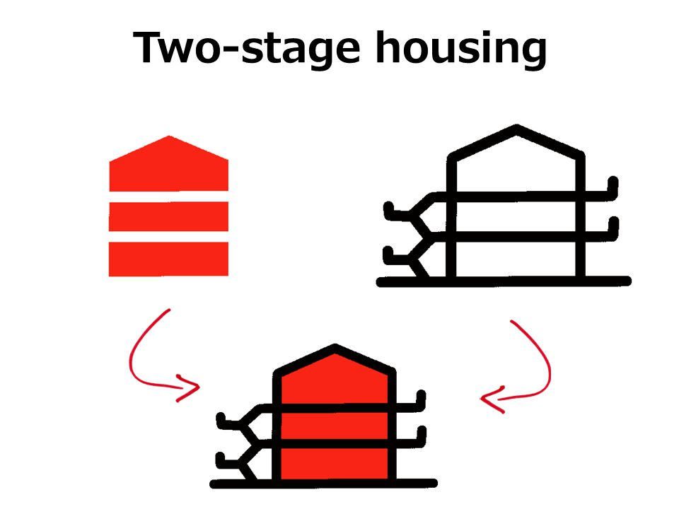 Two-stage housing