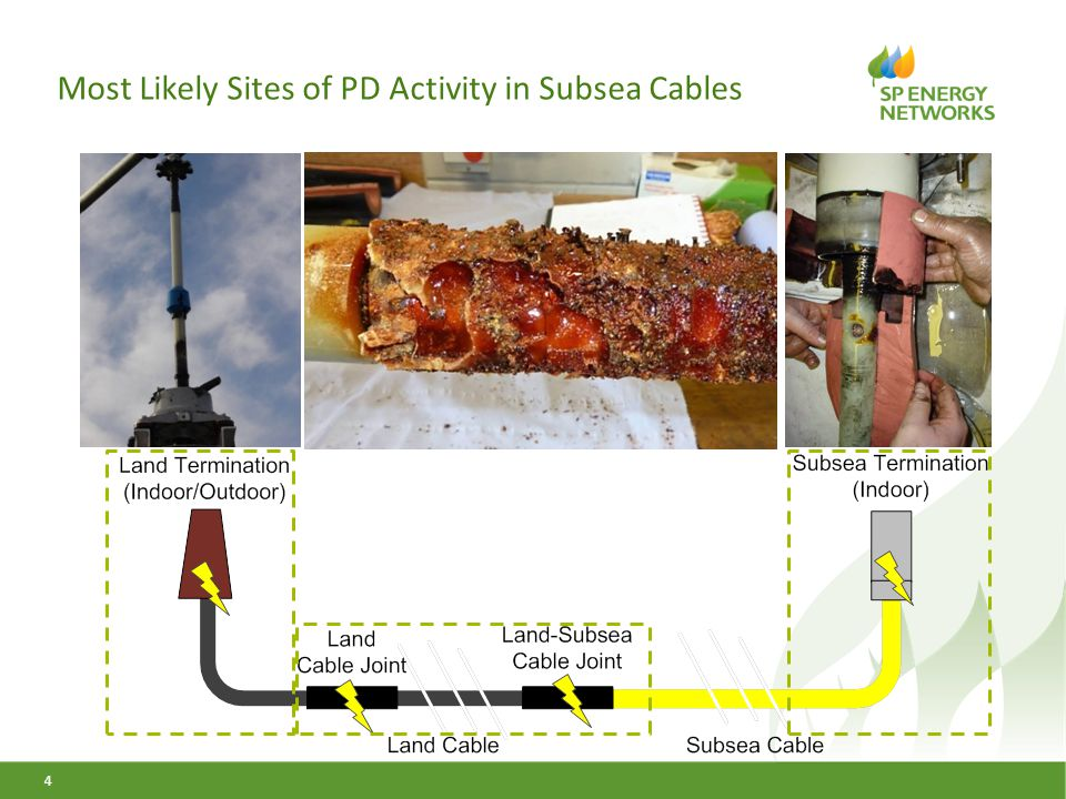 Most Likely Sites of PD Activity in Subsea Cables