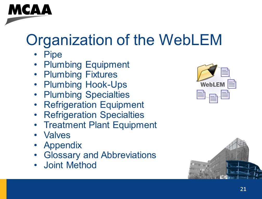 Organization of the WebLEM