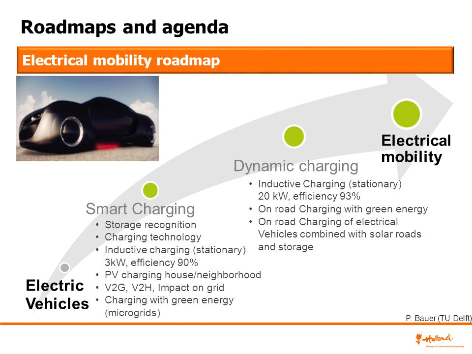 Roadmaps and agenda Electrical mobility Dynamic charging