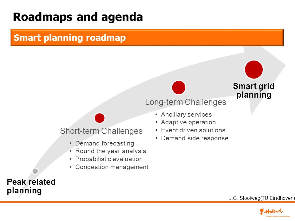 Roadmaps and agenda Smart planning roadmap Smart grid planning