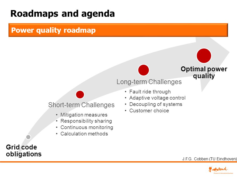 Roadmaps and agenda Power quality roadmap Optimal power quality