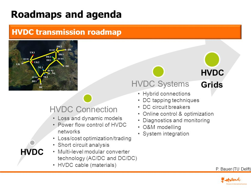 Roadmaps and agenda Grids HVDC Systems HVDC Connection HVDC