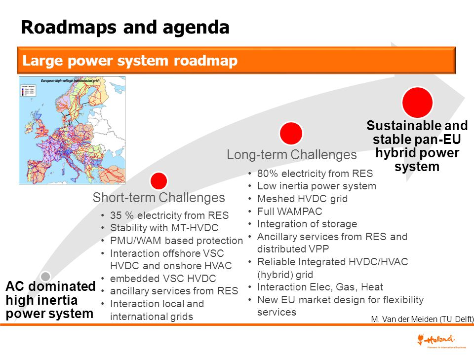 Sustainable and stable pan-EU hybrid power system