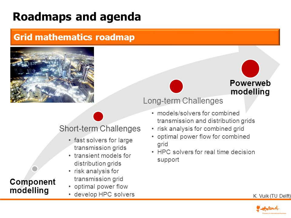 Roadmaps and agenda Grid mathematics roadmap Powerweb modelling