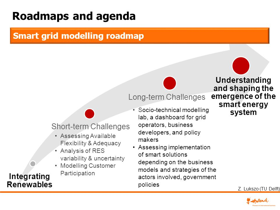 Roadmaps and agenda Smart grid modelling roadmap
