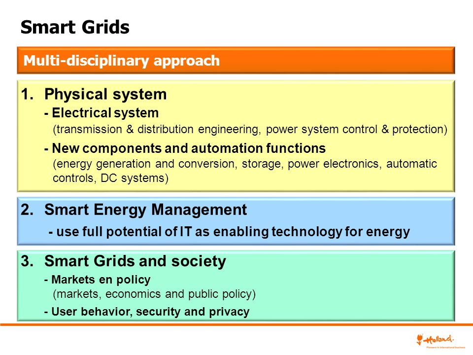 Smart Grids Physical system Smart Energy Management