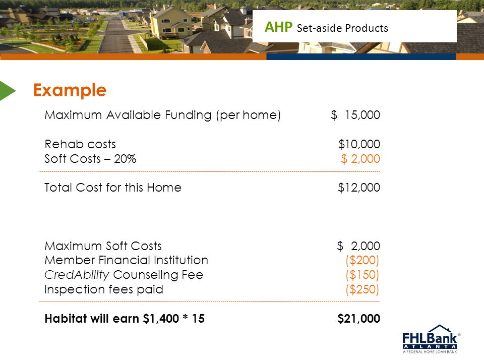 Example Maximum Available Funding (per home) $ 15,000