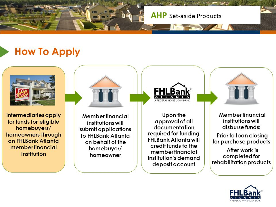 How To Apply Intermediaries apply for funds for eligible homebuyers/ homeowners through an FHLBank Atlanta member financial institution.
