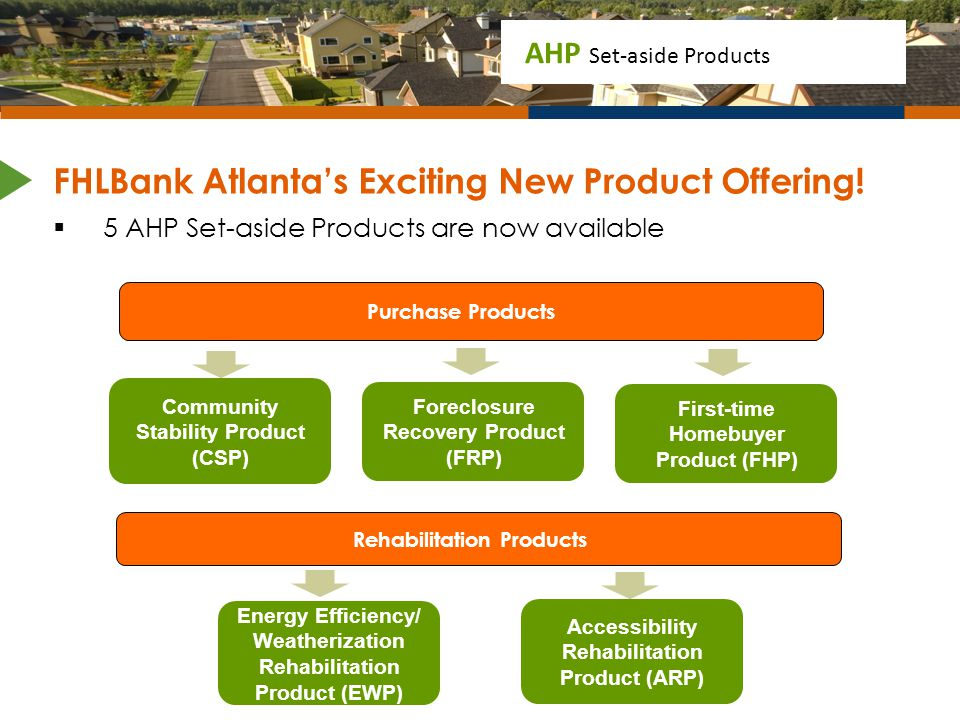 FHLBank Atlanta's Exciting New Product Offering!