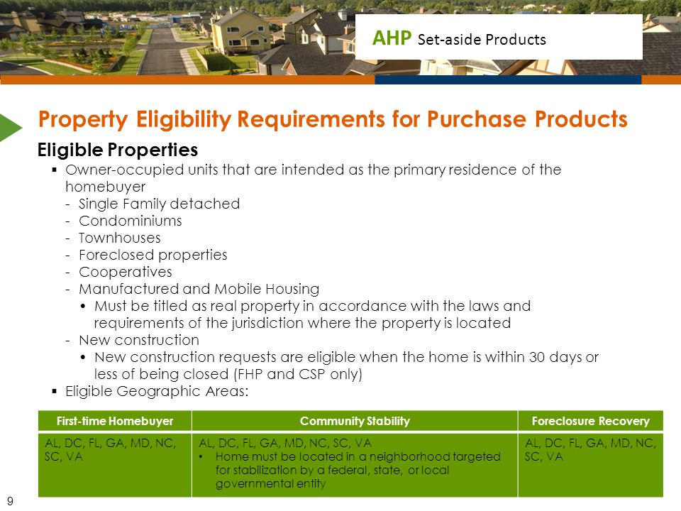 Property Eligibility Requirements for Purchase Products