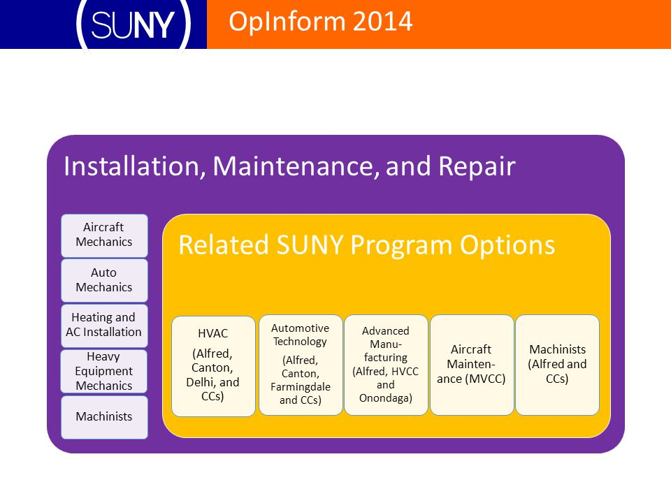 Installation, Maintenance, and Repair Related SUNY Program Options