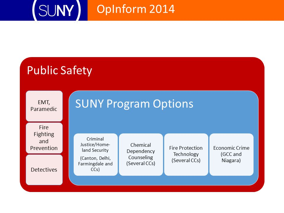 Public Safety SUNY Program Options Fire Fighting and Prevention