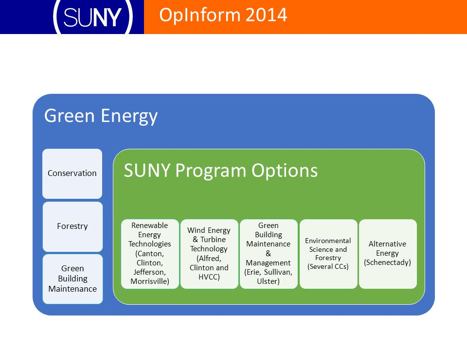 Green Energy SUNY Program Options Green Building Maintenance