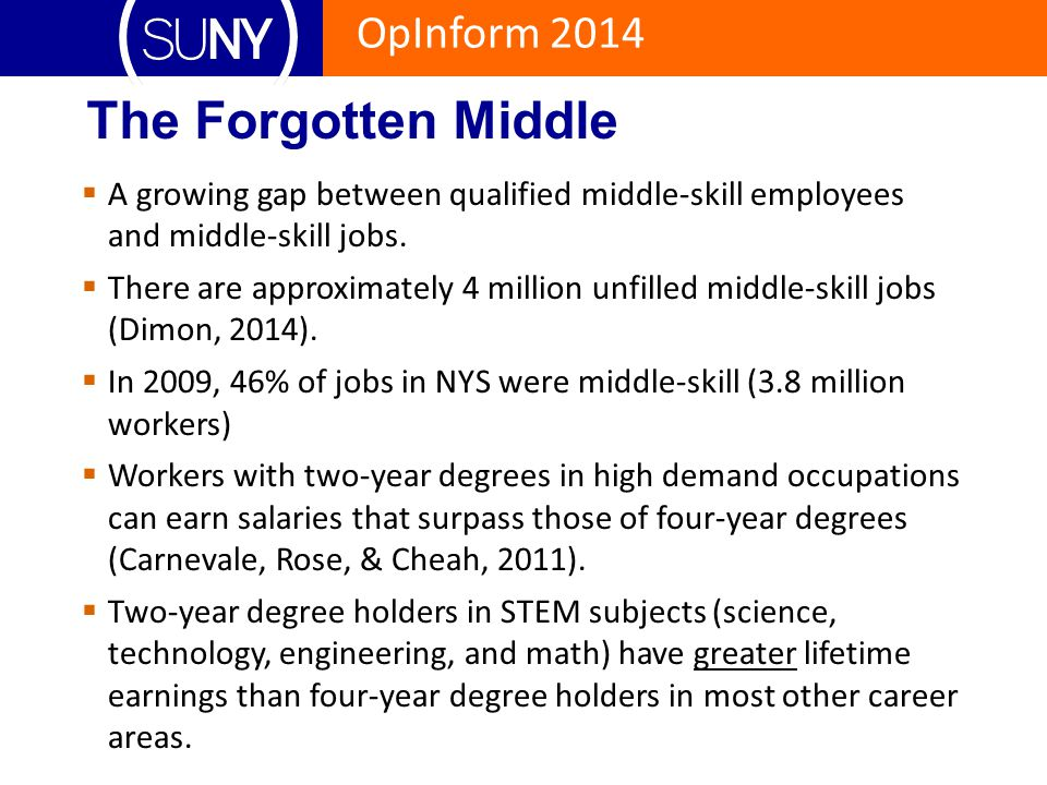 The Forgotten Middle A growing gap between qualified middle-skill employees and middle-skill jobs.
