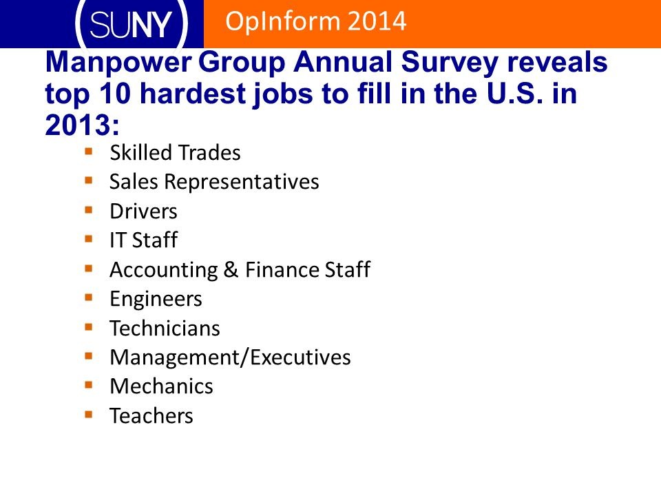 Manpower Group Annual Survey reveals top 10 hardest jobs to fill in the U.S. in 2013: