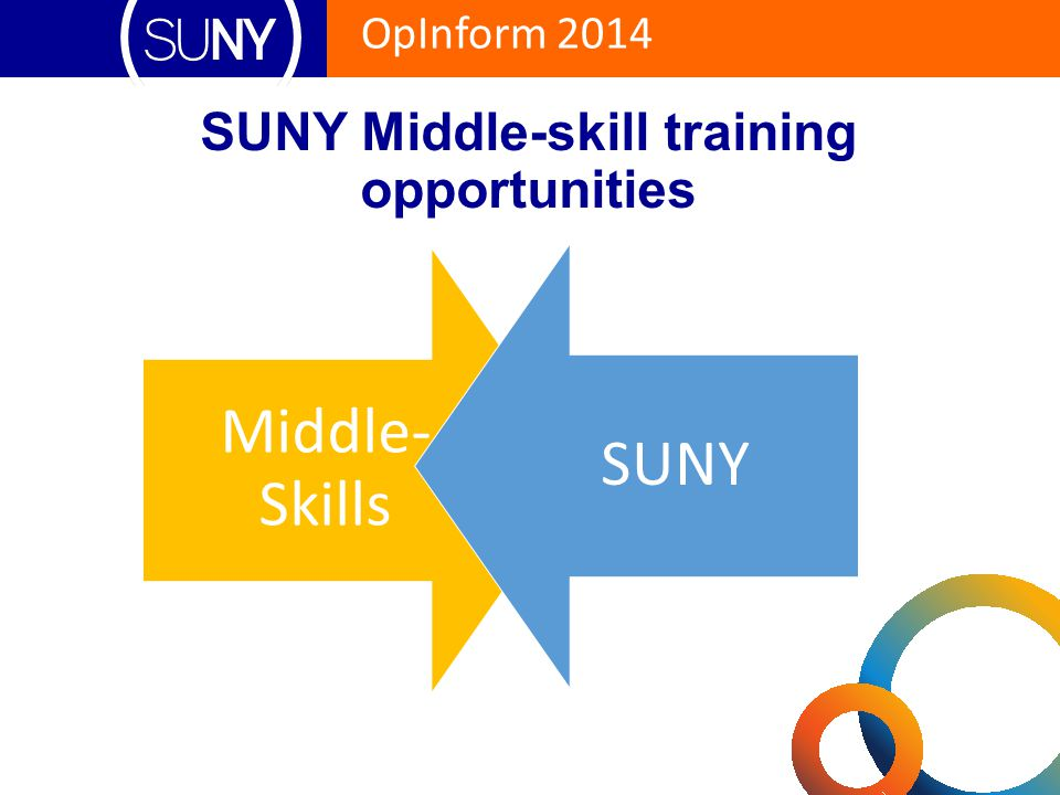 SUNY Middle-skill training opportunities