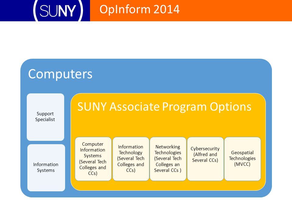 Computers SUNY Associate Program Options Support Specialist