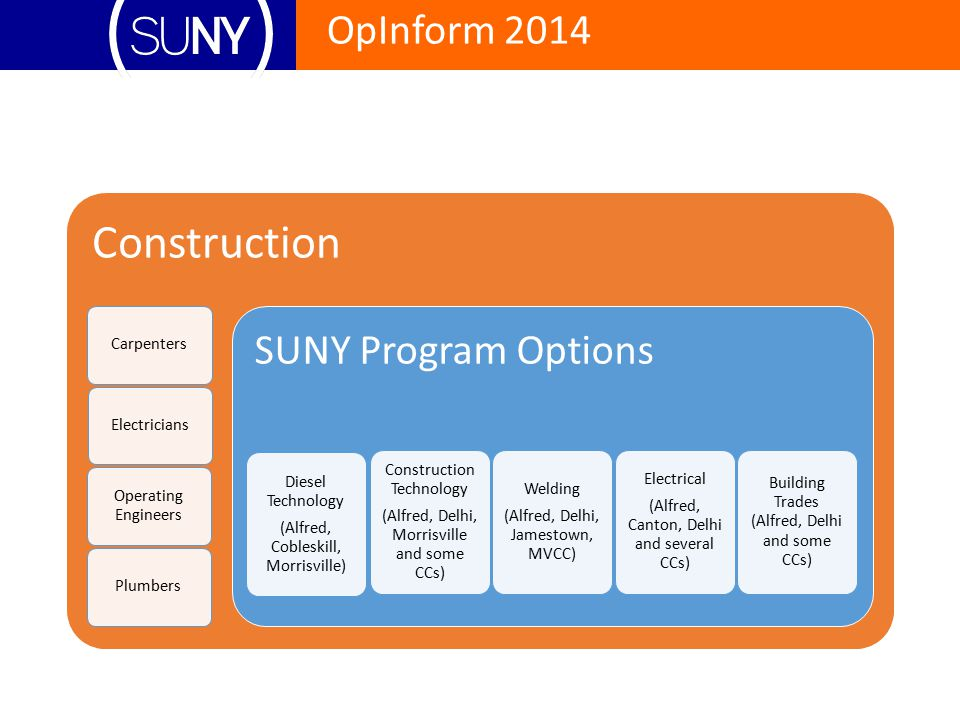 Construction SUNY Program Options Carpenters Electricians