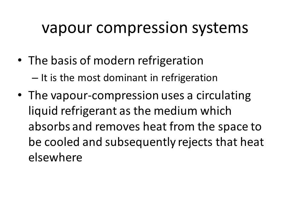 vapour compression systems