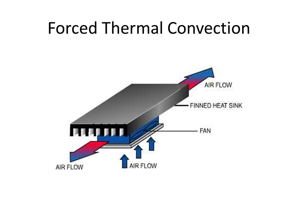 Forced Thermal Convection