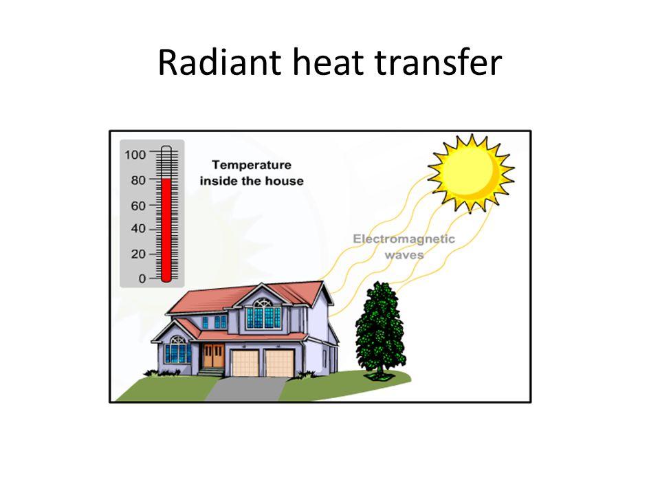 Radiant heat transfer