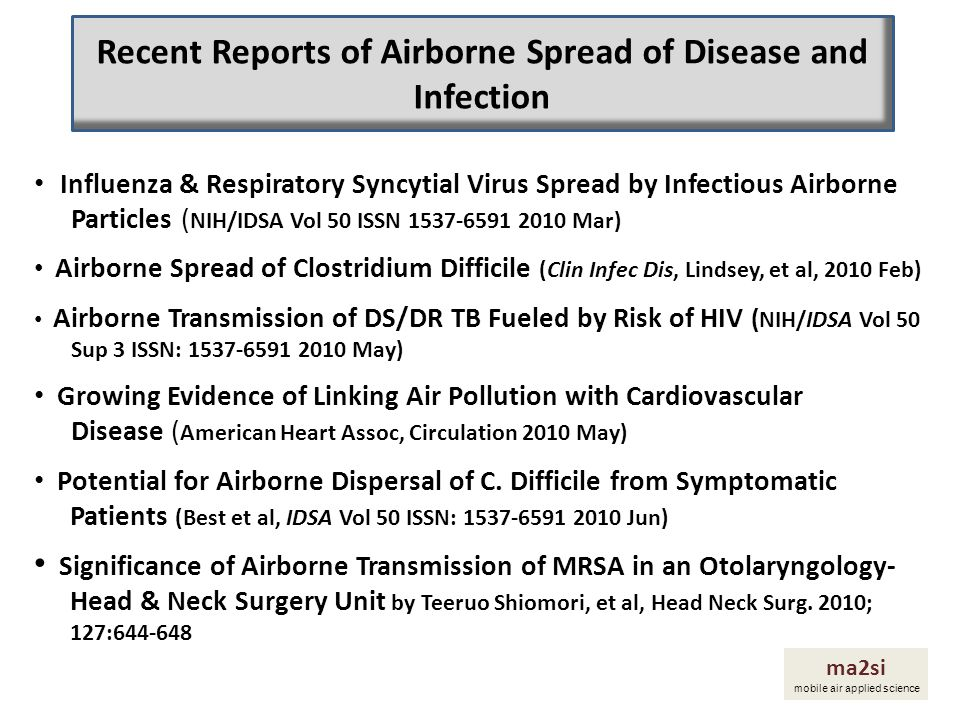 Recent Reports of Airborne Spread of Disease and Infection