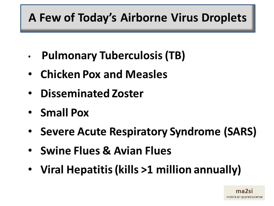 A Few of Today's Airborne Virus Droplets