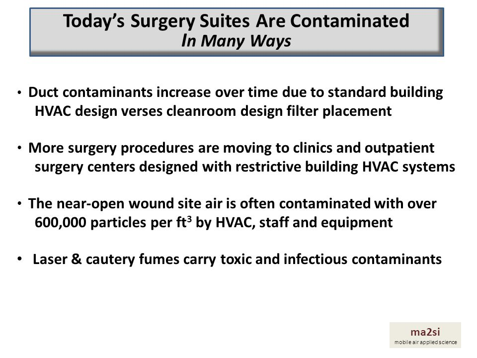 Today's Surgery Suites Are Contaminated In Many Ways