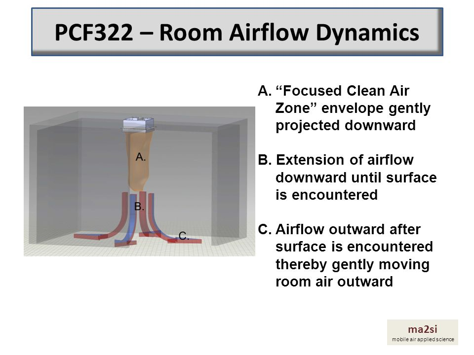 PCF322 – Room Airflow Dynamics