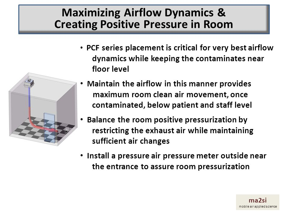 Maximizing Airflow Dynamics & Creating Positive Pressure in Room