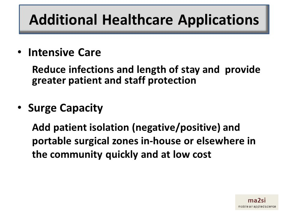 Additional Healthcare Applications