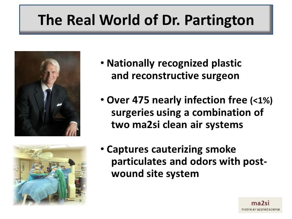 The Real World of Dr. Partington